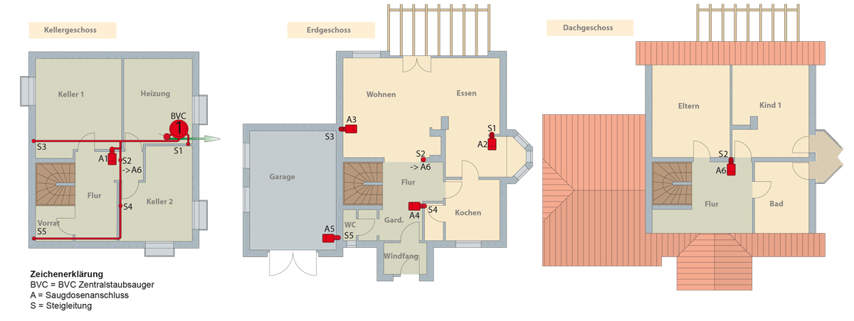Planung & Service 1