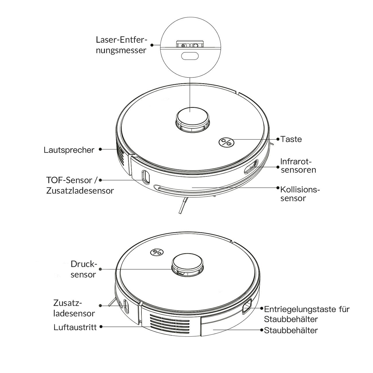 Vactronic Saugroboter Skizze mit Beschriftung